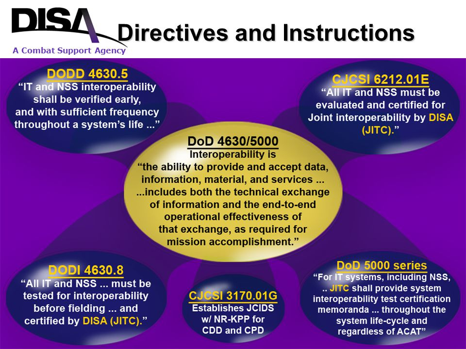 A Combat Support Agency Contact Information Hotline –24/7 C4I Technical Support –1-800-538-JITC (5482) –hotline@disa.milhotline@disa.mil –http://jitc.fhu.disa.mil/support.html Joint Interoperability Tool (JIT) –http://jit.fhu.disa.mil –Lessons Learned reports –NATO Interface Guide System Tracking Program (STP) –https://stp.fhu.disa.mil –Test events –Test plans and reports –Certification results General Testing Support (301) 744-2681 or http://jitc.fhu.disa.mil/gtsform.html