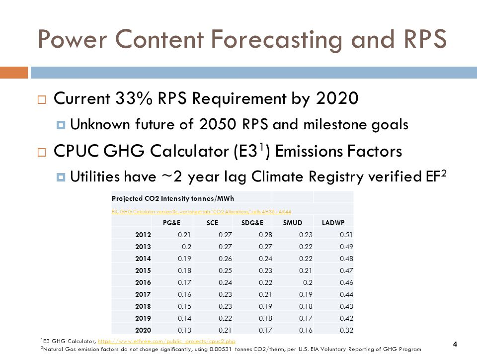 Power Content Forecasting and RPS  Current 33% RPS Requirement by 2020  Unknown future of 2050 RPS and milestone goals  CPUC GHG Calculator (E3 1 ) Emissions Factors  Utilities have ~2 year lag Climate Registry verified EF 2 4 Projected CO2 Intensity tonnes/MWh E3, GHG Calculator version 3c, worksheet tab CO2 Allocations, cells AH35 - AK44 PG&ESCESDG&ESMUDLADWP 20120.210.270.280.230.51 20130.20.27 0.220.49 20140.190.260.240.220.48 20150.180.250.230.210.47 20160.170.240.220.20.46 20170.160.230.210.190.44 20180.150.230.190.180.43 20190.140.220.180.170.42 20200.130.210.170.160.32 1 E3 GHG Calculator, https://www.ethree.com/public_projects/cpuc2.phphttps://www.ethree.com/public_projects/cpuc2.php 2 Natural Gas emission factors do not change significantly, using 0.00531 tonnes CO2/therm, per U.S.