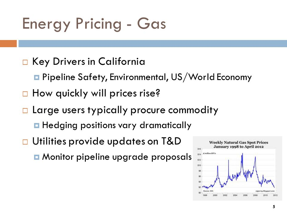 Energy Pricing - Gas  Key Drivers in California  Pipeline Safety, Environmental, US/World Economy  How quickly will prices rise.