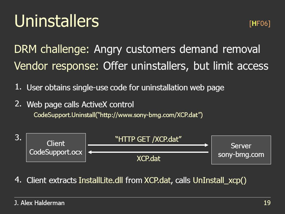 "J. Alex Halderman19 Uninstallers DRM challenge: Angry customers demand removal Vendor response: Offer uninstallers, but limit access ""HTTP GET /XCP.da"