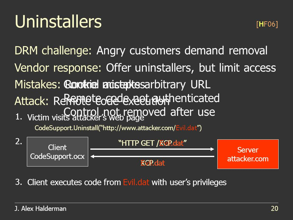 J. Alex Halderman20 Control accepts arbitrary URL Remote code not authenticated Control not removed after use Uninstallers DRM challenge: Angry custom