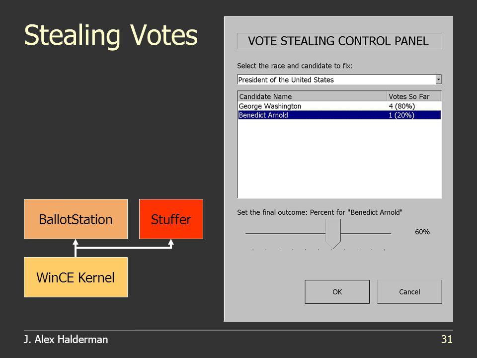J. Alex Halderman31 [FHF07] Stealing Votes WinCE Kernel BallotStationStuffer