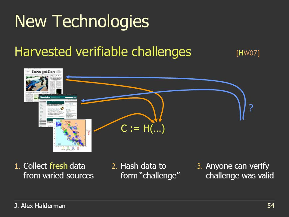 J. Alex Halderman54 C := H(…) New Technologies [HW07] Harvested verifiable challenges 1.