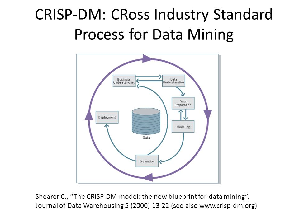 Today DATETIMEROOMTOPIC MONDAY 2013-09-09 10:00-11:45502Introduction to data mining WEDNESDAY 2013-09-11 09:00-10:45501Decision trees, rules and forests FRIDAY 2013-09-13 10:00-11:45Sal CEvaluating predictive models and tools for data mining