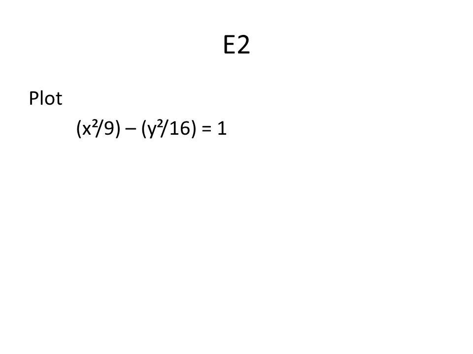 E2 Plot (x²/9) – (y²/16) = 1