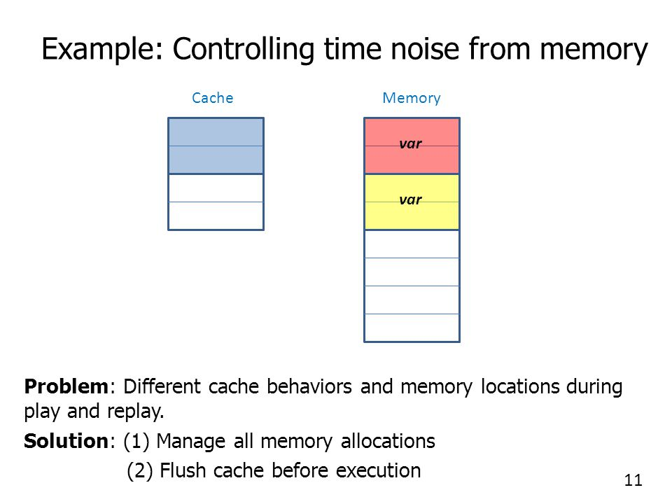 Example: Controlling time noise from memory Problem: Different cache behaviors and memory locations during play and replay.