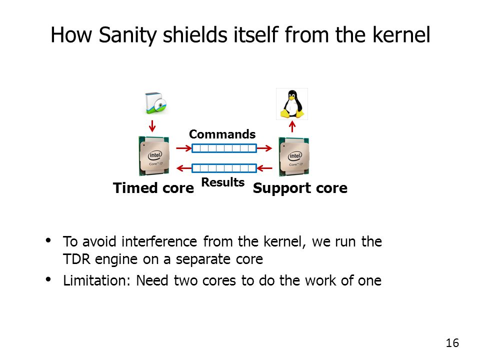 How Sanity shields itself from the kernel Timed coreSupport core Commands Results 16 To avoid interference from the kernel, we run the TDR engine on a separate core Limitation: Need two cores to do the work of one