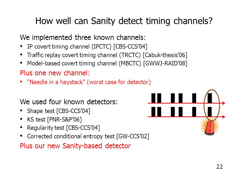 How well can Sanity detect timing channels.