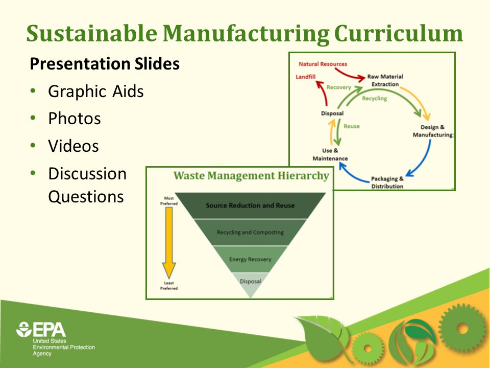 Sustainable Manufacturing Curriculum Presentation Slides Graphic Aids Photos Videos Discussion Questions