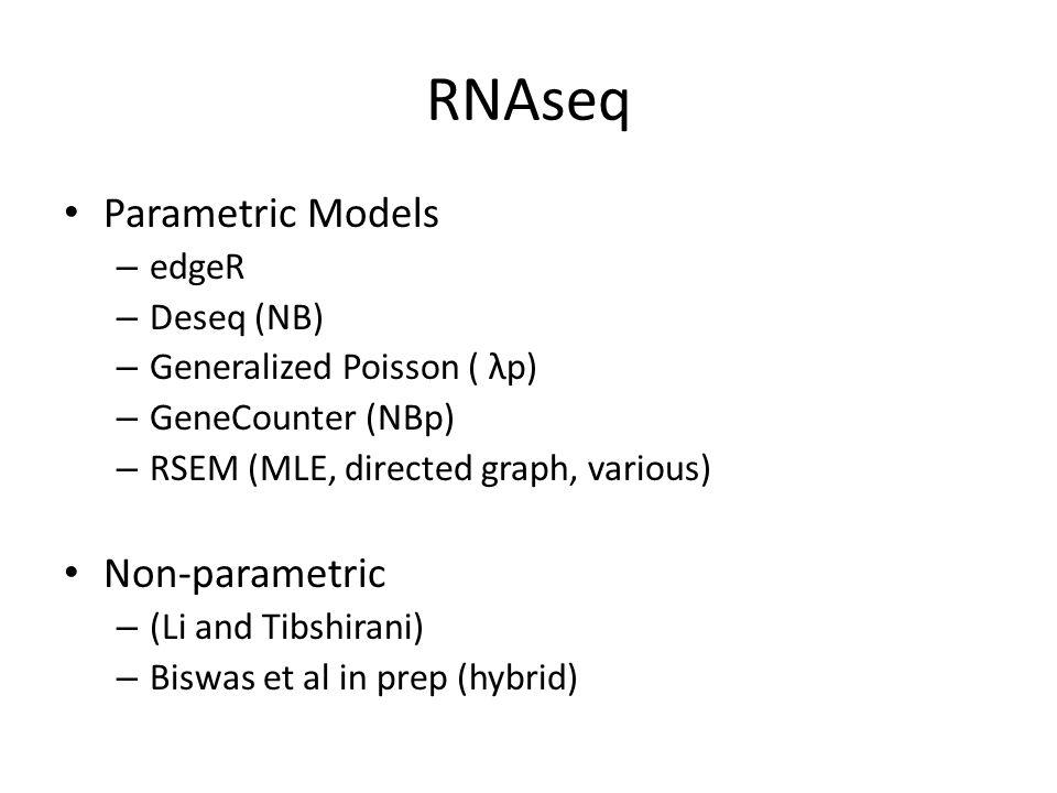 RNAseq Parametric Models – edgeR – Deseq (NB) – Generalized Poisson ( λp) – GeneCounter (NBp) – RSEM (MLE, directed graph, various) Non-parametric – (