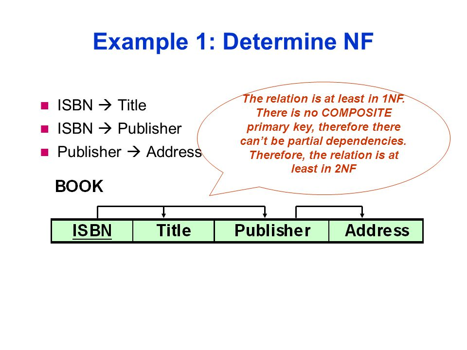 Example 1: Determine NF ISBN  Title ISBN  Publisher Publisher  Address The relation is at least in 1NF.