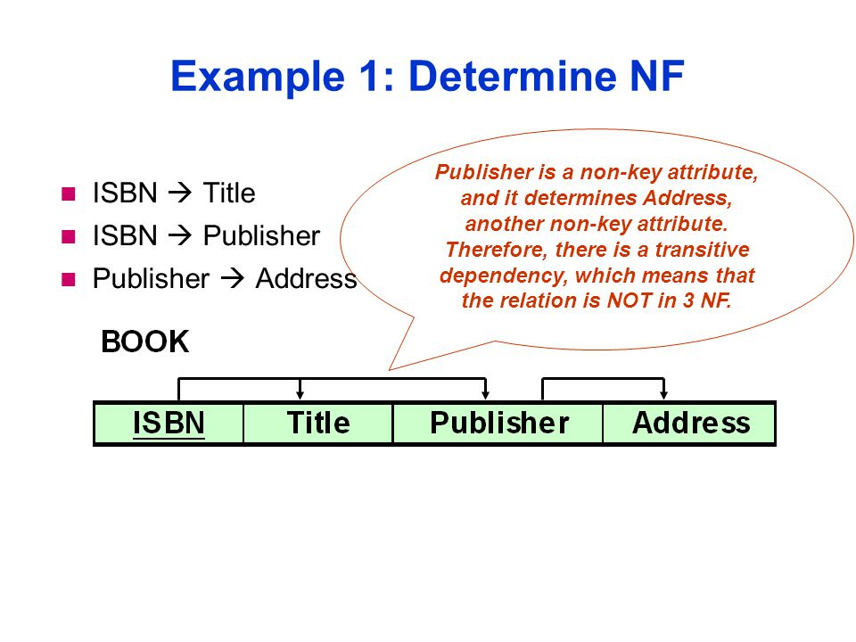 Example 1: Determine NF ISBN  Title ISBN  Publisher Publisher  Address Publisher is a non-key attribute, and it determines Address, another non-key attribute.