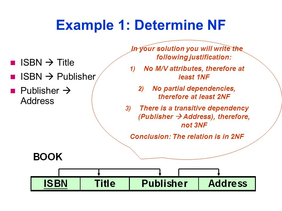 Example 1: Determine NF ISBN  Title ISBN  Publisher Publisher  Address In your solution you will write the following justification: 1) No M/V attributes, therefore at least 1NF 2) No partial dependencies, therefore at least 2NF 3) There is a transitive dependency (Publisher  Address), therefore, not 3NF Conclusion: The relation is in 2NF