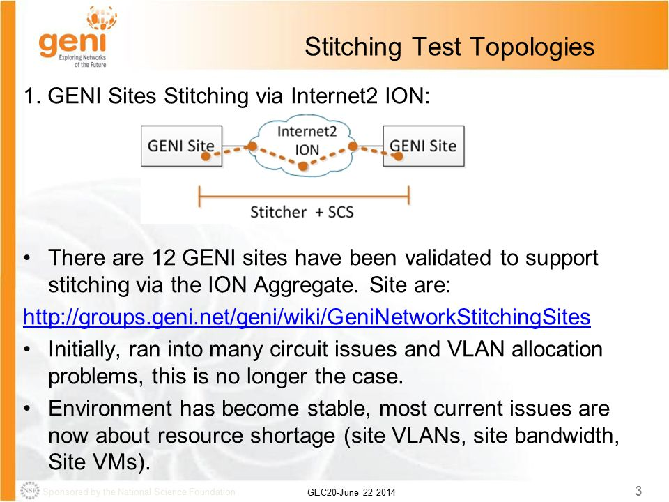 Sponsored by the National Science Foundation GEC20-June 22 2014 4 Stitching Test Topologies 2.