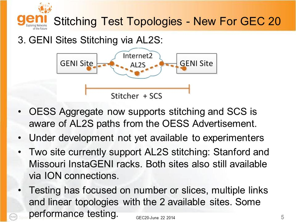 Sponsored by the National Science Foundation GEC20-June 22 2014 5 Stitching Test Topologies - New For GEC 20 3.