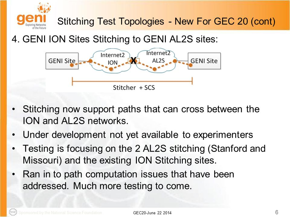 Sponsored by the National Science Foundation GEC20-June 22 2014 6 Stitching Test Topologies - New For GEC 20 (cont) 4.