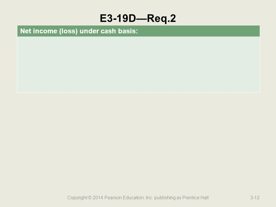 Copyright © 2014 Pearson Education, Inc. publishing as Prentice Hall3-12 E3-19D—Req.2 Net income (loss) under cash basis: