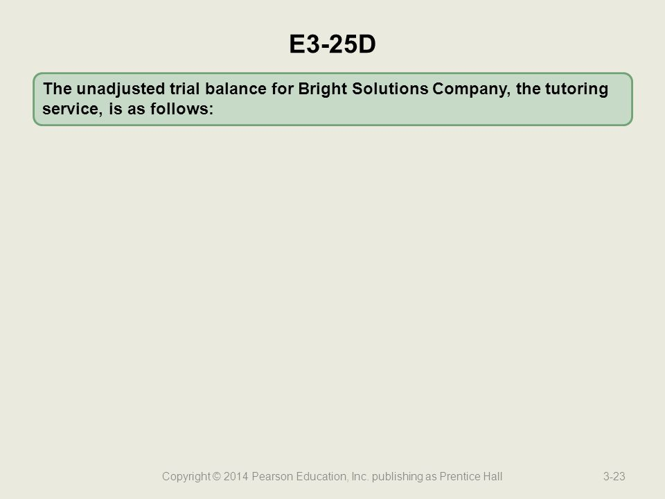 Copyright © 2014 Pearson Education, Inc. publishing as Prentice Hall3-23 The unadjusted trial balance for Bright Solutions Company, the tutoring servi