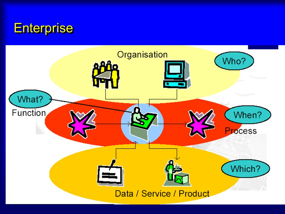 EnterpriseEnterprise