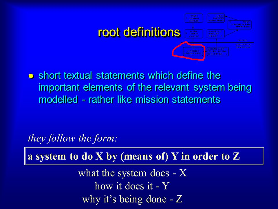 root definitions a system to do X by (means of) Y in order to Z they follow the form: short textual statements which define the important elements of
