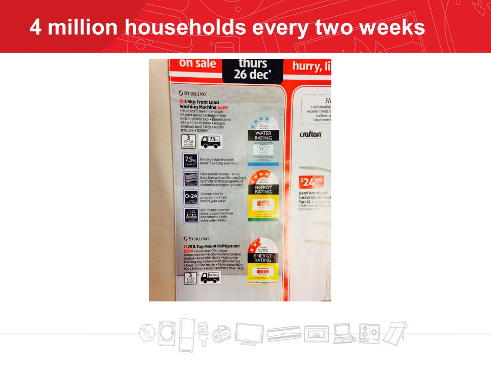 4 million households every two weeks