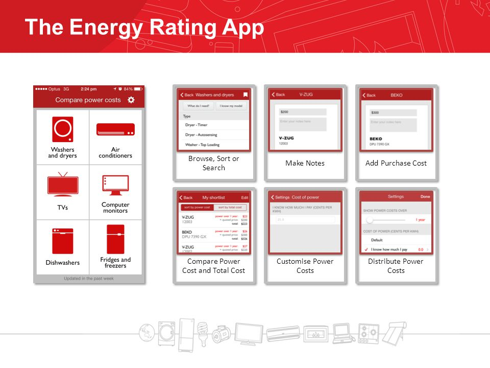 The Energy Rating App Browse, Sort or Search Make NotesAdd Purchase Cost Compare Power Cost and Total Cost Customise Power Costs Distribute Power Costs