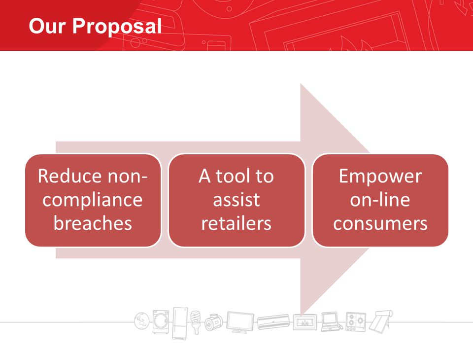 Our Proposal Reduce non- compliance breaches A tool to assist retailers Empower on-line consumers