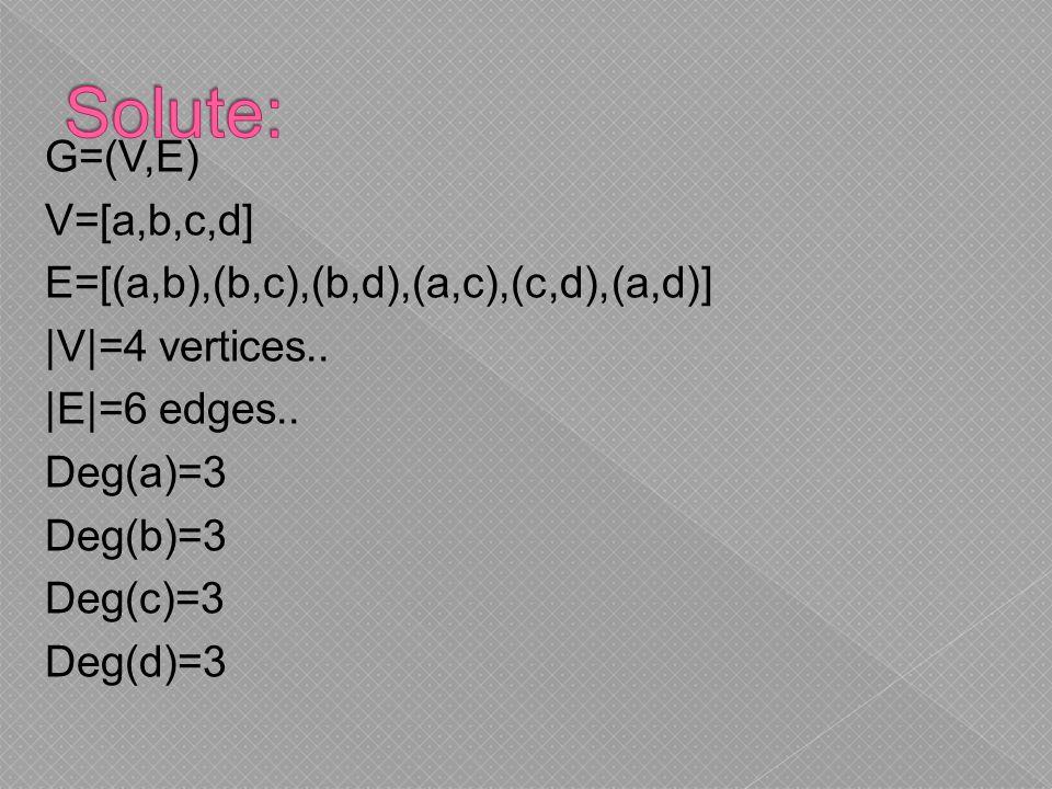 G=(V,E) V=[a,b,c,d] E=[(a,b),(b,c),(b,d),(a,c),(c,d),(a,d)]  V =4 vertices..