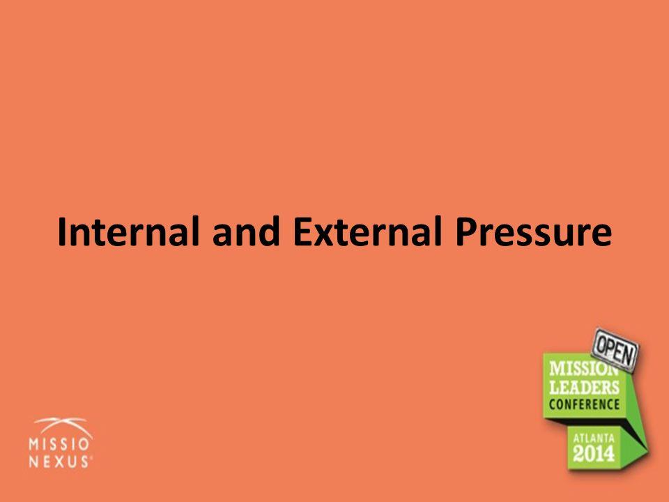 Internal and External Pressure