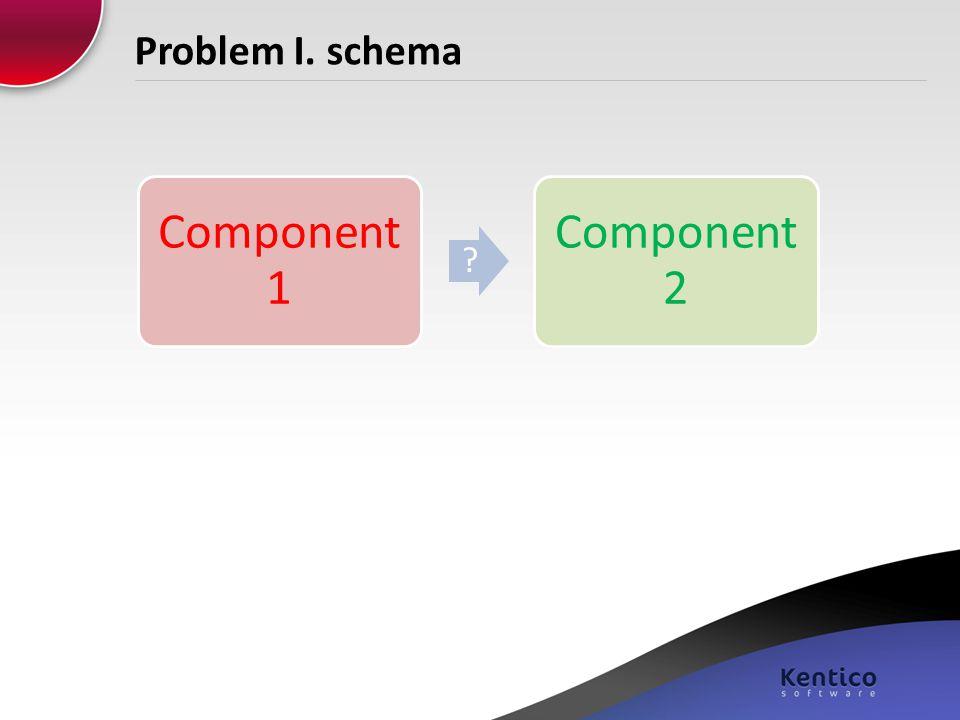 Problem I. schema Component 1 ? Component 2