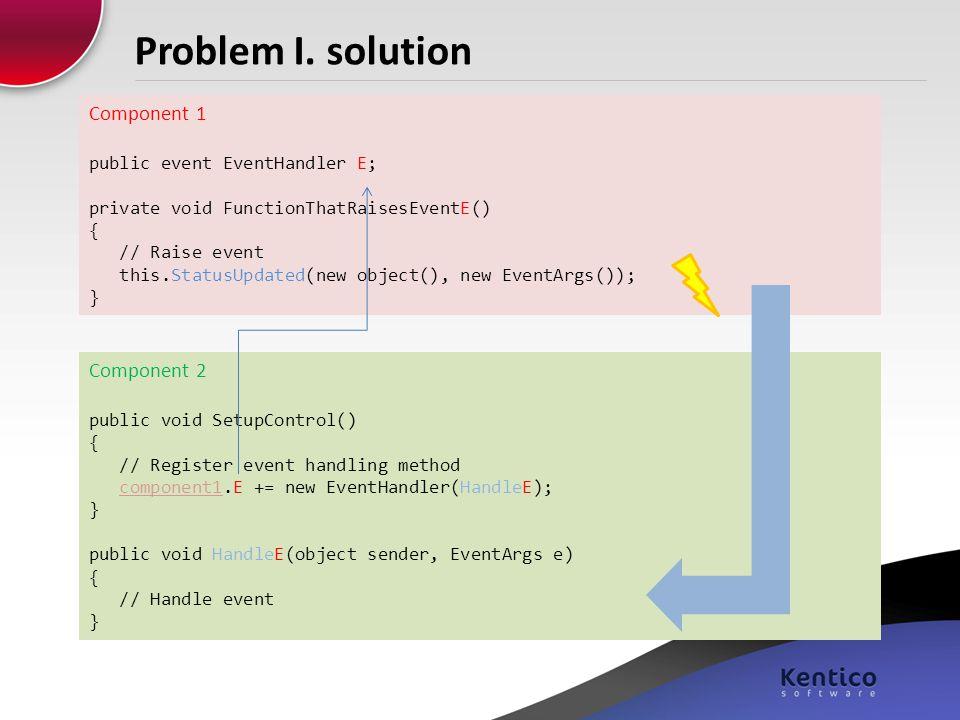 Problem I. solution Component 2 public void SetupControl() { // Register event handling method component1.E += new EventHandler(HandleE); } public voi