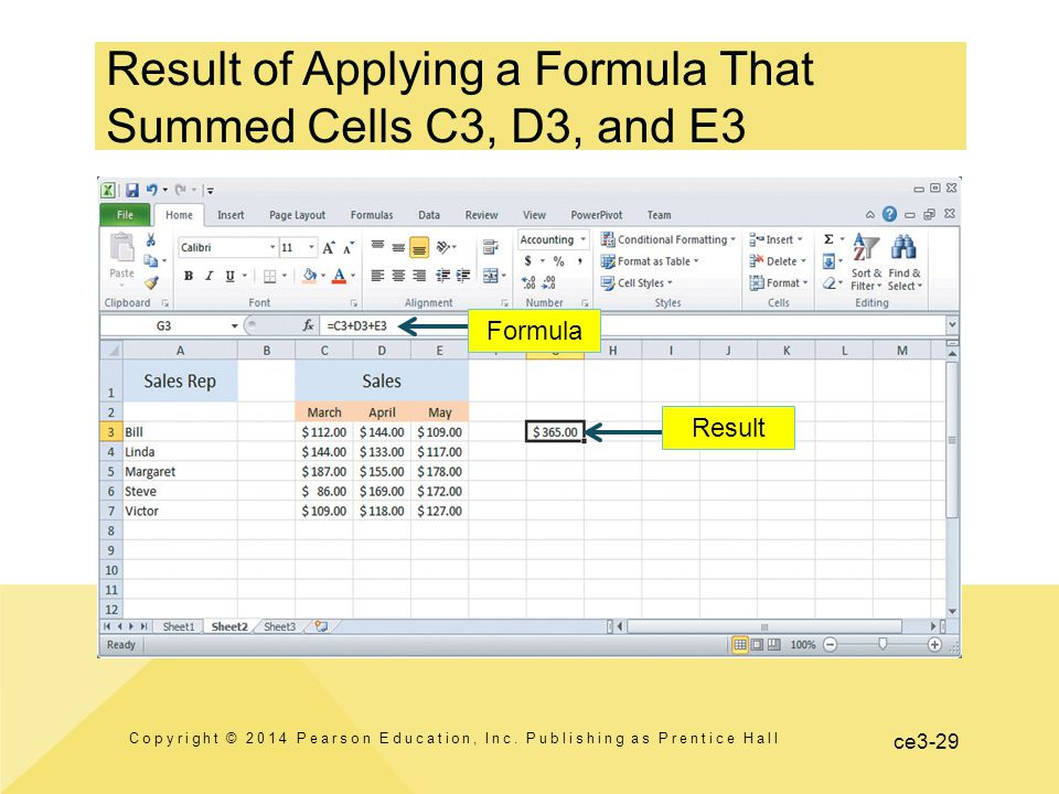 ce3-29 Result of Applying a Formula That Summed Cells C3, D3, and E3 Copyright © 2014 Pearson Education, Inc.