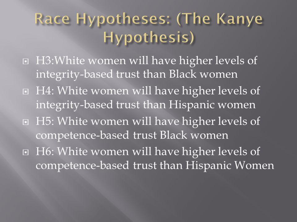  H3:White women will have higher levels of integrity-based trust than Black women  H4: White women will have higher levels of integrity-based trust than Hispanic women  H5: White women will have higher levels of competence-based trust Black women  H6: White women will have higher levels of competence-based trust than Hispanic Women