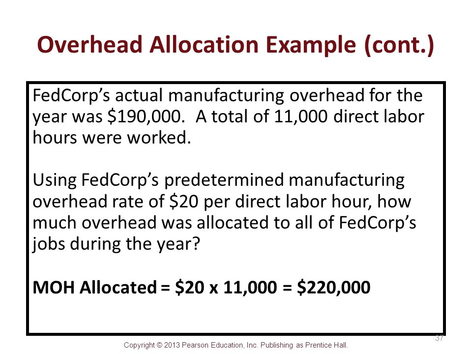 Copyright © 2013 Pearson Education, Inc. Publishing as Prentice Hall. Overhead Allocation Example (cont.) FedCorp's actual manufacturing overhead for