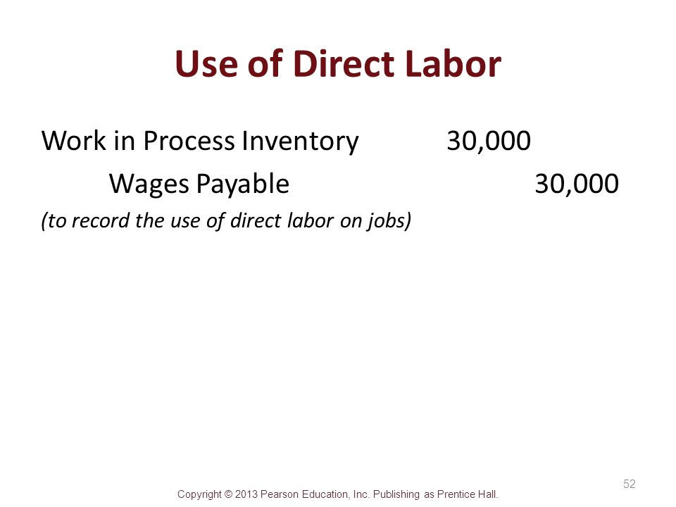 Copyright © 2013 Pearson Education, Inc. Publishing as Prentice Hall. Use of Direct Labor Work in Process Inventory30,000 Wages Payable 30,000 (to rec