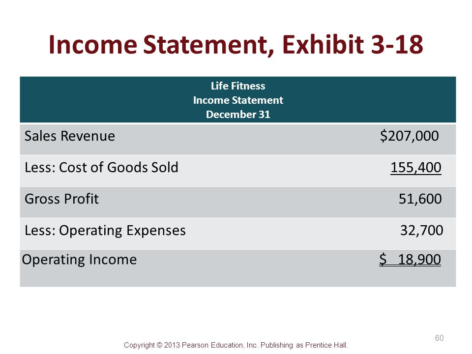 Copyright © 2013 Pearson Education, Inc. Publishing as Prentice Hall. Income Statement, Exhibit 3-18 Life Fitness Income Statement December 31 Sales R