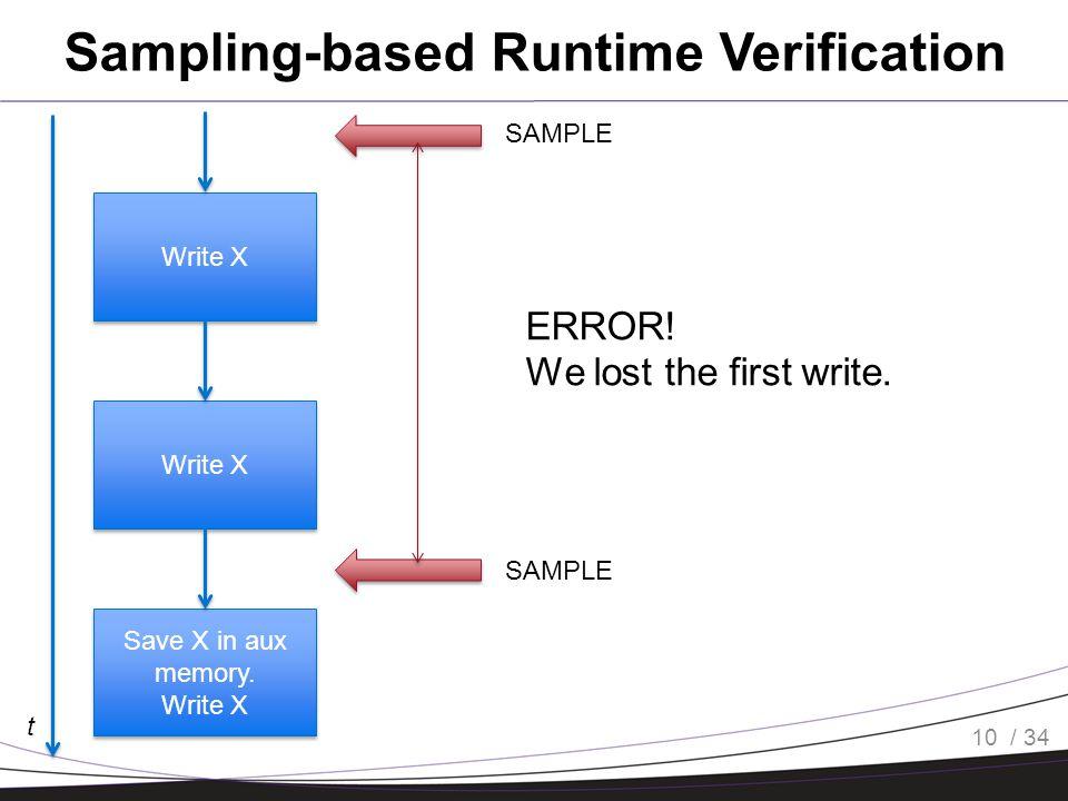 / 34 Sampling-based Runtime Verification 10 ERROR.