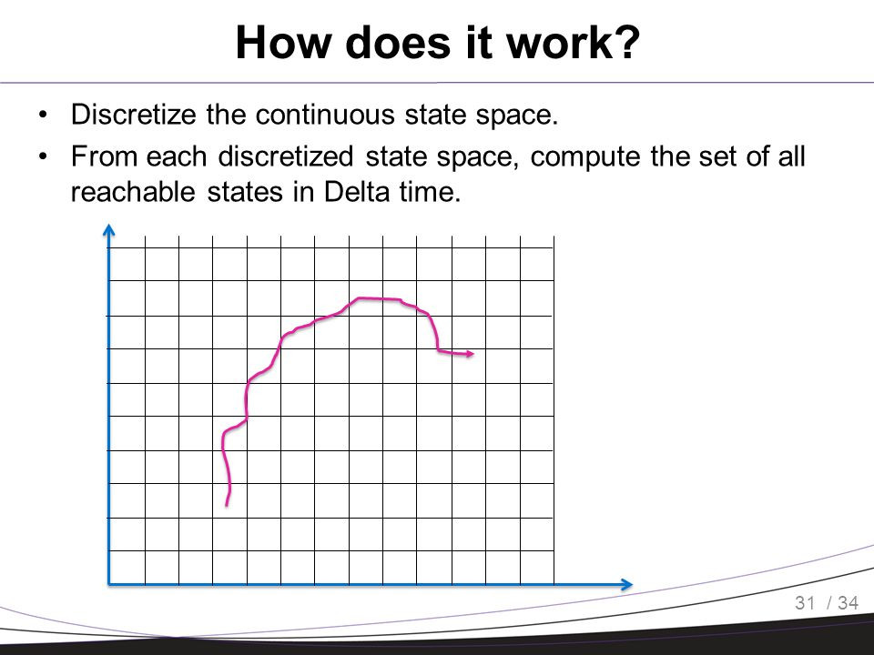/ 34 How does it work.Discretize the continuous state space.