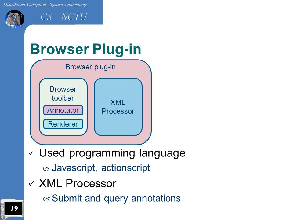 Browser Plug-in Used programming language – Javascript, actionscript XML Processor – Submit and query annotations Browser plug-in XML Processor Browser toolbar Annotator Renderer 19