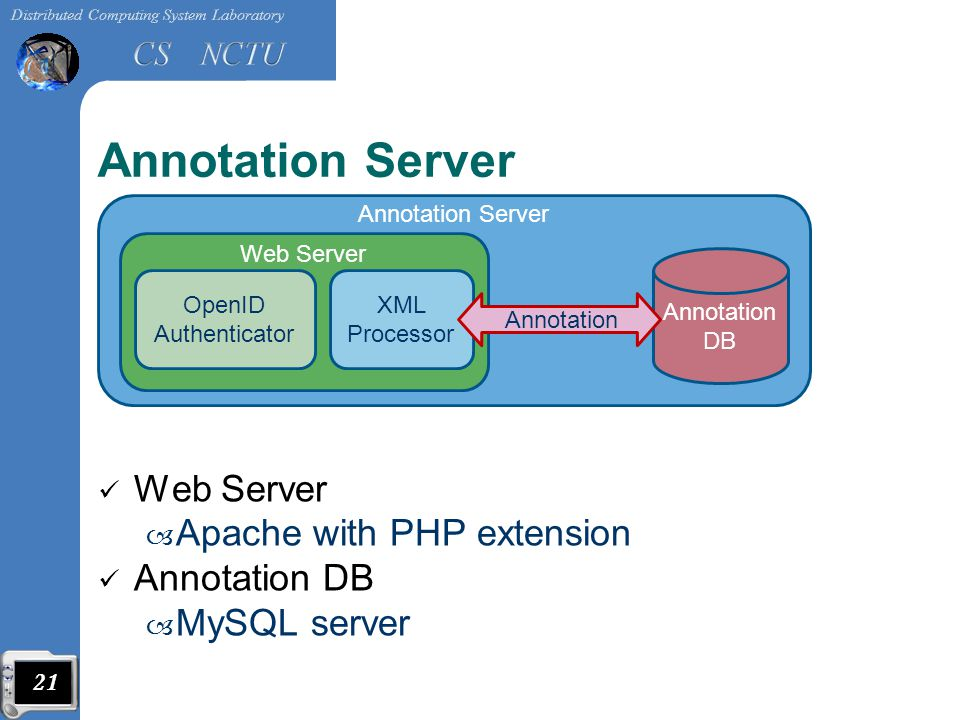 Annotation Server Web Server – Apache with PHP extension Annotation DB – MySQL server Annotation Server Annotation DB Web Server XML Processor Annotation 21 OpenID Authenticator