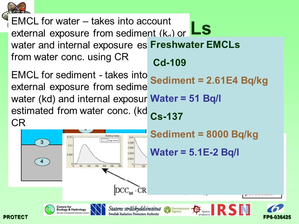 PROTECTFP6-036425 ERICA EMCLs EMCL for water – takes into account external exposure from sediment (k d ) or water and internal exposure estimated from water conc.