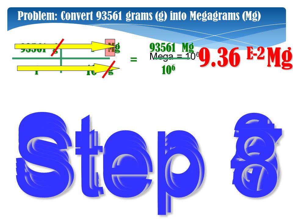 93561 Mg Step 2 Step 3 Step 6 Step 1 Step 4 Step 5 Mg 1 93561 g g Mg1 Mega = 10 6 10 6 9.36 E - 2 Problem: Convert 93561 grams (g) into Megagrams (Mg)