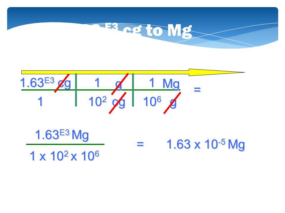 1 1.63 E3 Mg 1 1.63 E3 cg 1 1.63 E3 cg to Mg cg g 10 2 g Mg 10 6 = 1 x 10 2 x 10 6 = 1.63 x 10 -5 Mg