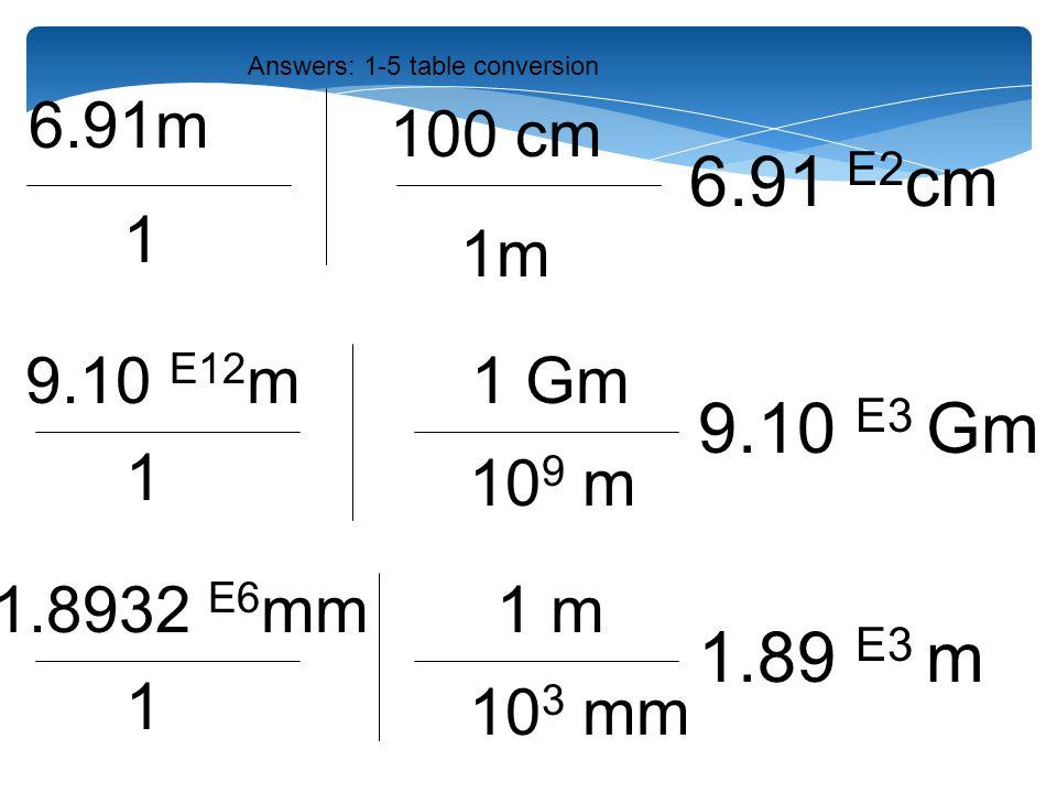 6.91m 1 1m 100 cm 6.91 E2 cm 9.10 E12 m 1 10 9 m 1 Gm 9.10 E3 Gm 1.8932 E6 mm 1 10 3 mm 1 m 1.89 E3 m Answers: 1-5 table conversion
