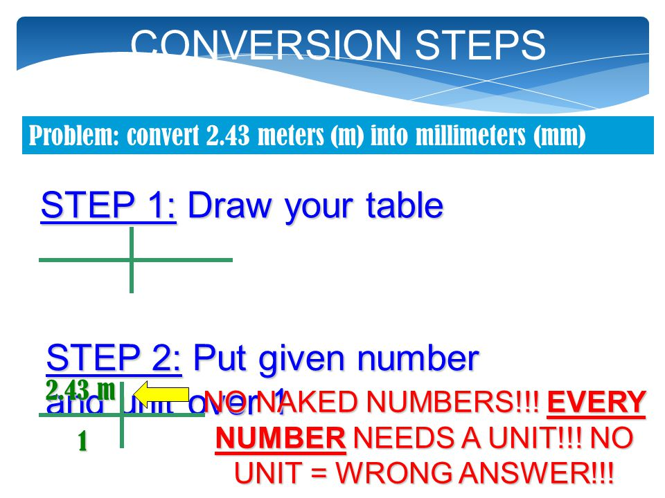 1 CONVERSION STEPS STEP 1: Draw your table Problem: convert 2.43 meters (m) into millimeters (mm) STEP 2: Put given number and unit over 1 2.43 m NO N