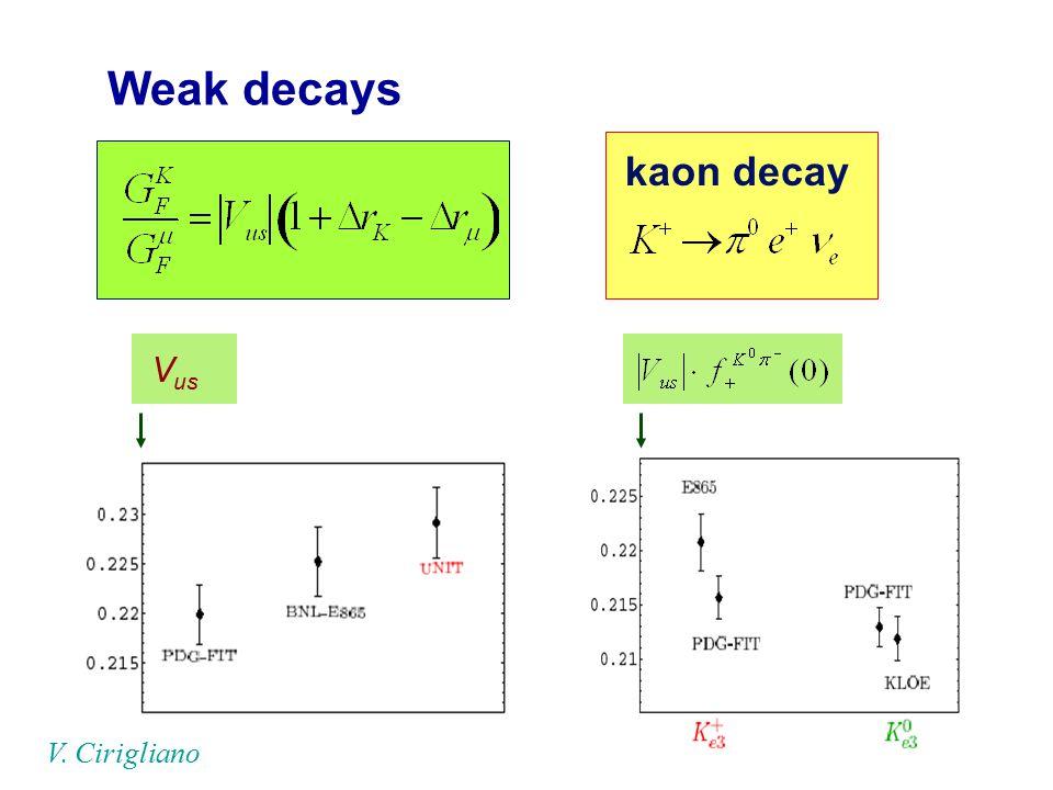 Weak decays  kaon decay V us V. Cirigliano