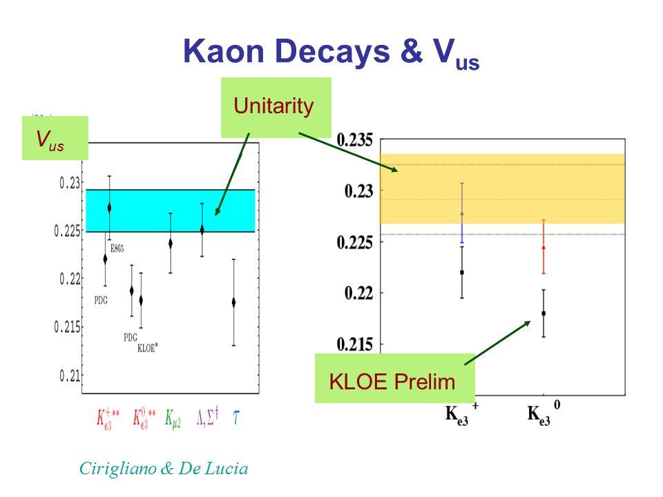 Kaon Decays & V us KLOE PrelimUnitarity V us Cirigliano & De Lucia