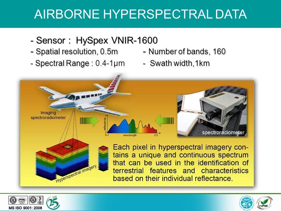 AIRBORNE HYPERSPECTRAL DATA - Sensor : HySpex VNIR-1600 - Spatial resolution, 0.5m - Number of bands, 160 - Spectral Range : - Swath width,1km - Spectral Range : 0.4-1μm - Swath width,1km