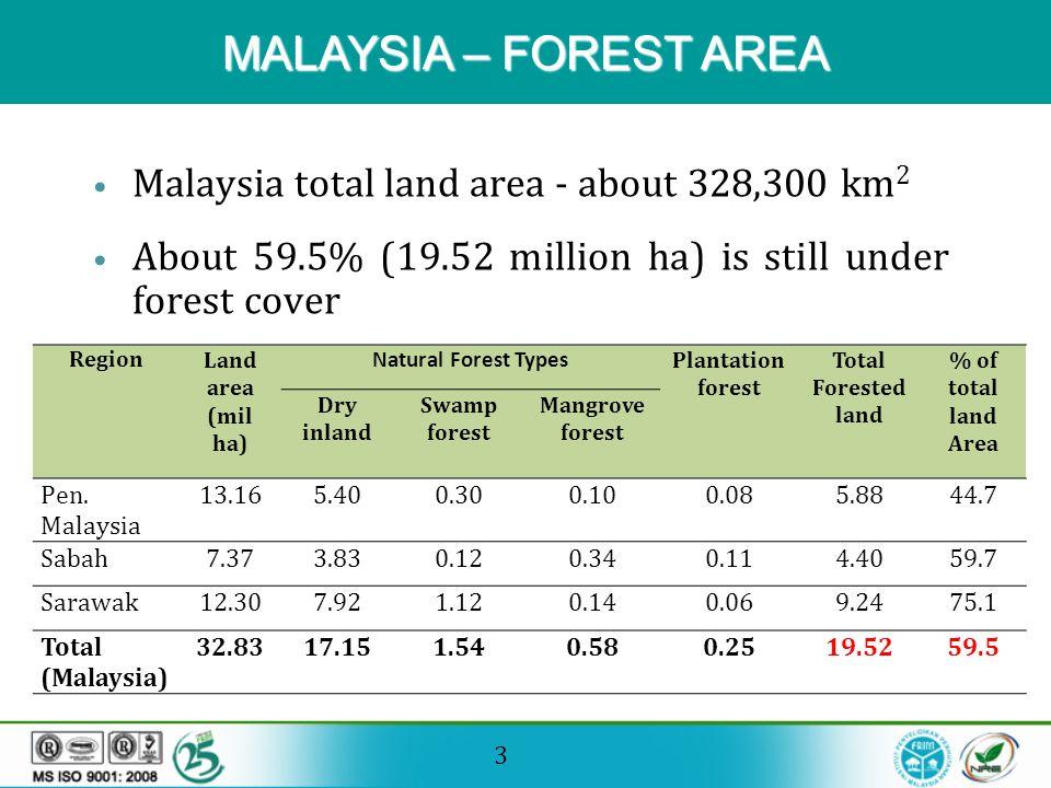 South China Sea Strait Of Malacca Sulu Sea MALAYSIA – FOREST MAP