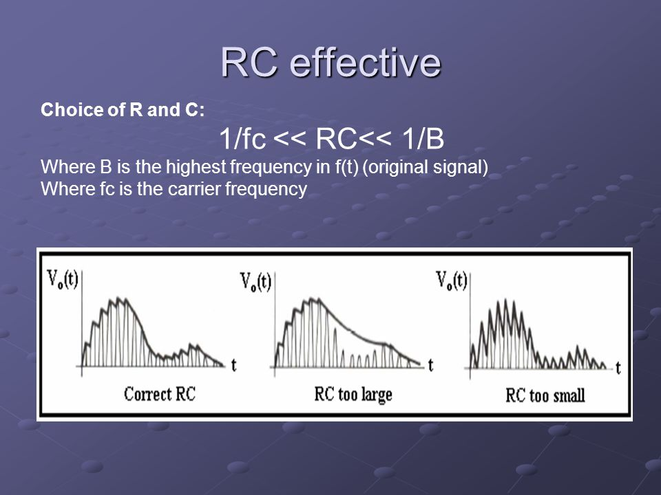 RC effective Choice of R and C: 1/fc << RC<< 1/B Where B is the highest frequency in f(t) (original signal) Where fc is the carrier frequency